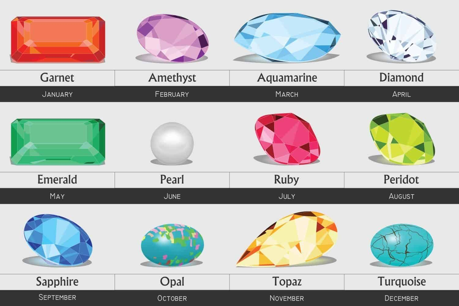 Graphic of 12 birthstones - one for each month